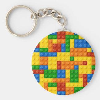 blockparty jpg llaveros personalizados