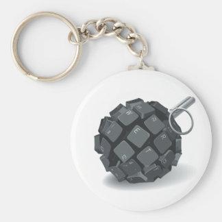 Bloggers grenade basic round button keychain