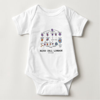 Blood Cell Lineage (Biology Health Medicine) Baby Bodysuit