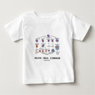 Blood Cell Lineage (Biology Health Medicine) Baby T-Shirt