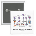 Blood Cell Lineage (Biology Health Medicine) Button