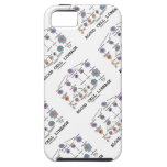 Blood Cell Lineage (Biology Health Medicine) iPhone 5 Covers