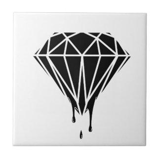 Blood Diamond Tiles