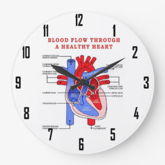 BLOOD FLOW LARGE CLOCK
