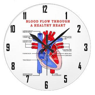 BLOOD FLOW WALL CLOCKS