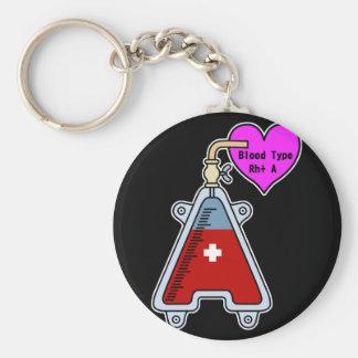 Blood type A Keychain
