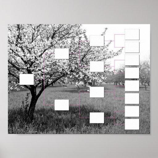 Blossoming Family Tree: 4 Generation Wall Chart