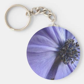 Blue Anenome - Happy Birthday Keychain