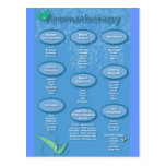 Blue Aromatherapy Chart Postcard