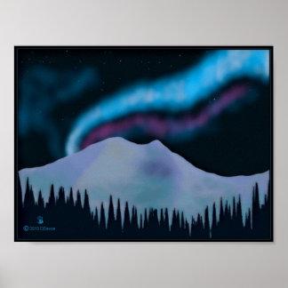 Blue Aurora Poster