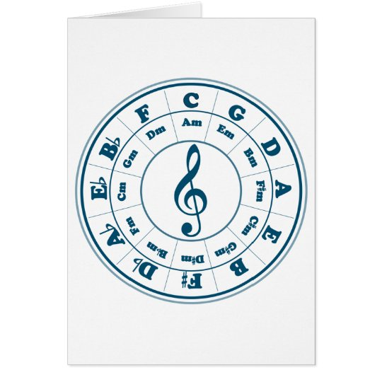 Blue Circle of Fifths Card