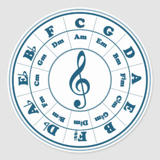 Blue Circle of Fifths Classic Round Sticker