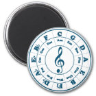 Blue Circle of Fifths Magnet