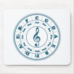Blue Circle of Fifths Mousepad