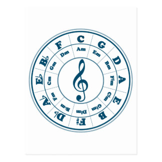 Blue Circle of Fifths Postcard