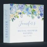 "Blue Hydrangea Floral Bridal Shower Recipe Binder<br><div class=""desc"">Blue Hydrangea Floral Bridal Shower Recipe Binder</div>"