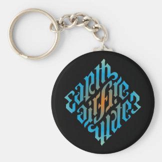 Blue Illuminati Symbol Basic Round Button Keychain