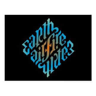 Blue Illuminati Symbol Postcard