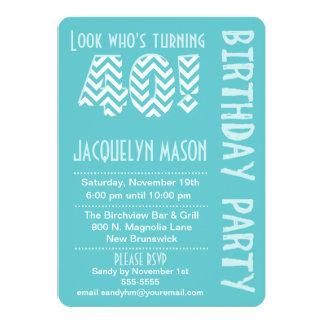 Blue Look Who's Turning 40 Birthday Invitation