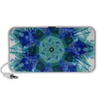 Blue Mums Jan 2013 Portable Speakers