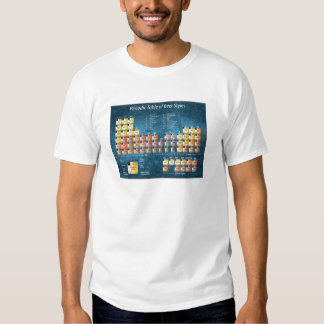 Blue periodic table of beer styles tee shirts