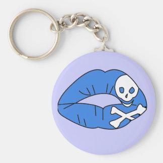 Blue Poison Lips Keychain