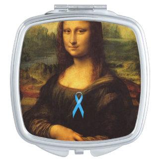 Blue Ribbon Espejo Para El Bolso