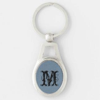Blue Weave Textured Background Keychains