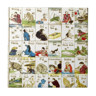 Board of Chinese alphabet Ceramic Tile