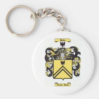 bobo basic round button keychain