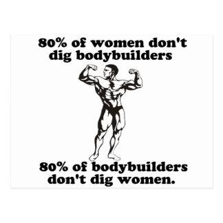 Bodybuilding Gay humor Postcard