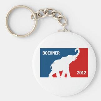 BOEHNER 2012 (favorable) Llavero Personalizado