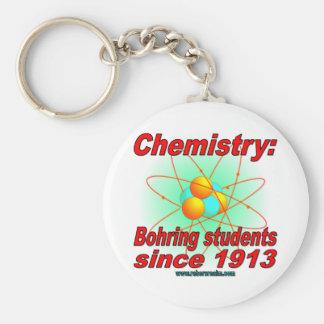 Bohr Atom Basic Round Button Keychain
