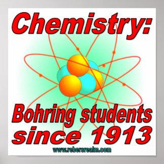Bohr atom poster
