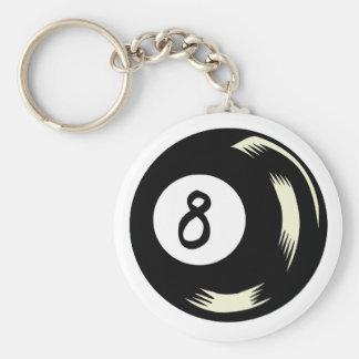 Bola de la magia ocho llavero personalizado