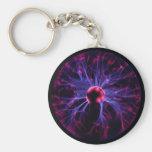 Bola y cadena del plasma llavero