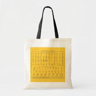 Bolso del alfabeto de Braille Bolsa