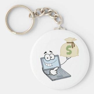 Bolso del dinero de las exhibiciones de personaje  llavero redondo tipo pin