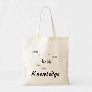 Bolso del kanji el | del conocimiento
