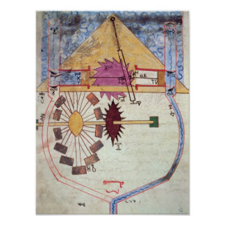 Bomba de agua, del 'libro del conocimiento de inge póster