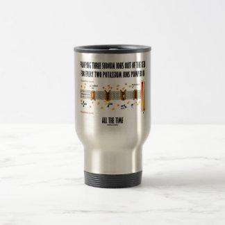 Bombeando tres iones del sodio de la célula (bomba taza de café