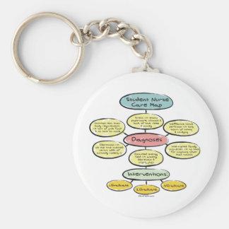 BonafideNurse_-_Student_nurse_careplan Keychains