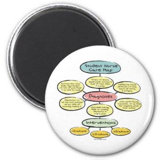 BonafideNurse_-_Student_nurse_careplan Magnets