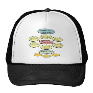 BonafideNurse_-_Student_nurse_careplan Trucker Hat