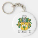 Bonazzi Family Crest Keychains