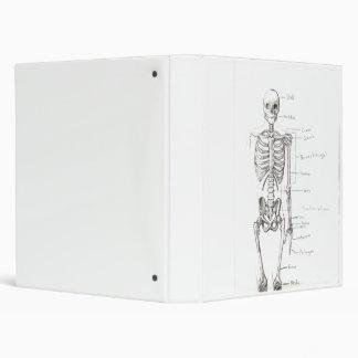 Bones Vinyl Binder