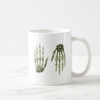 Bones of the Human Hand Coffee Mug