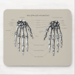 "Bones of the human hand mouse pad<br><div class=""desc"">Bones of the human hand</div>"