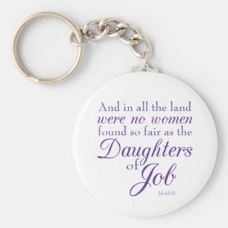 Book of Job Bible Verse Keychain