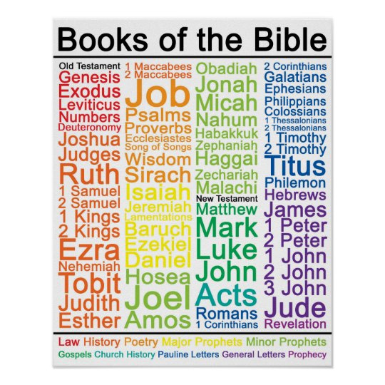 Books of the Bible 16x20 Poster - Catholic Version